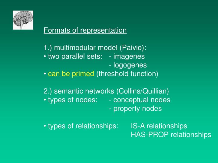 Formats of representation