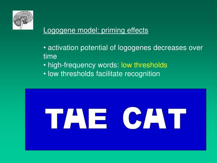 Logogene model: priming effects