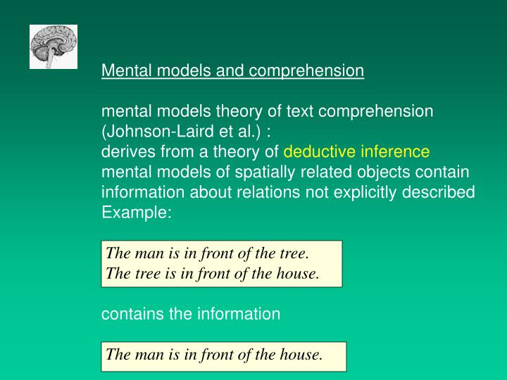 Mental models and comprehension