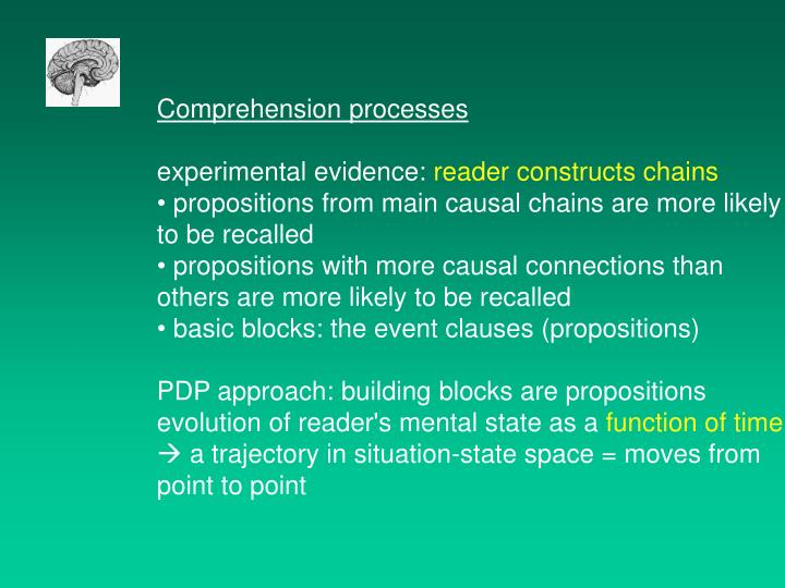 Comprehension processes