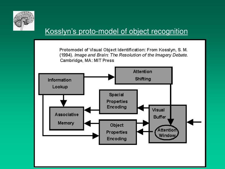 Kosslyn's proto-model of object recognition