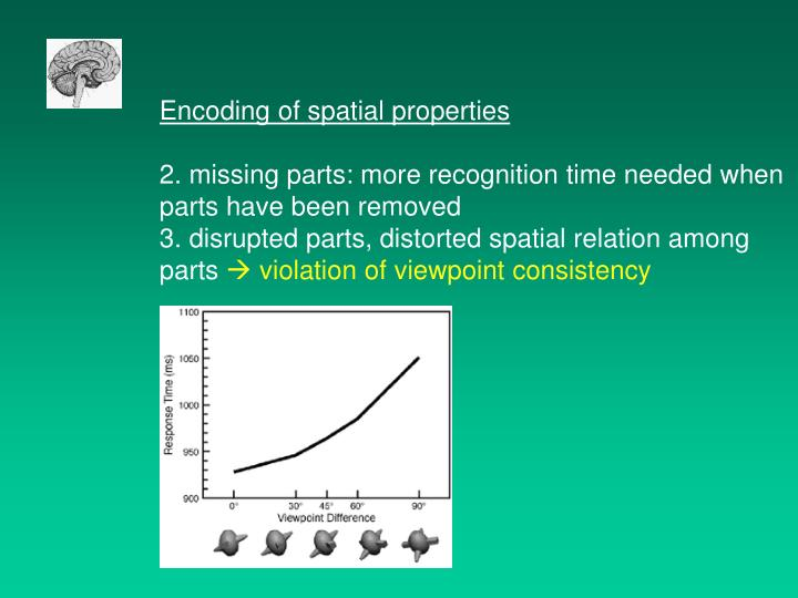 Encoding of spatial properties