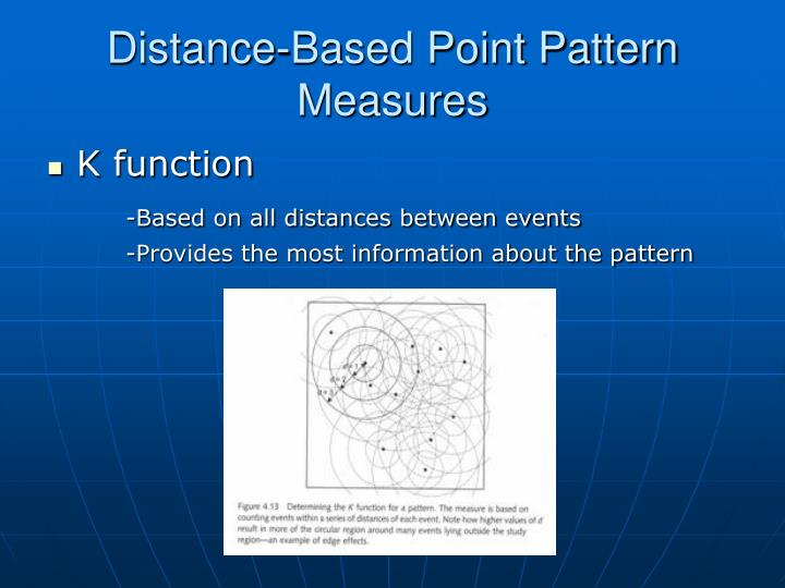 Distance-Based Point Pattern Measures