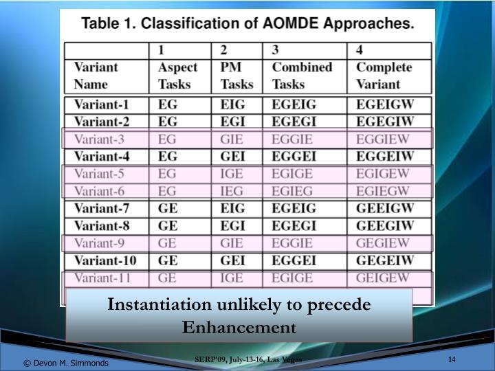 Instantiation unlikely to precede Enhancement