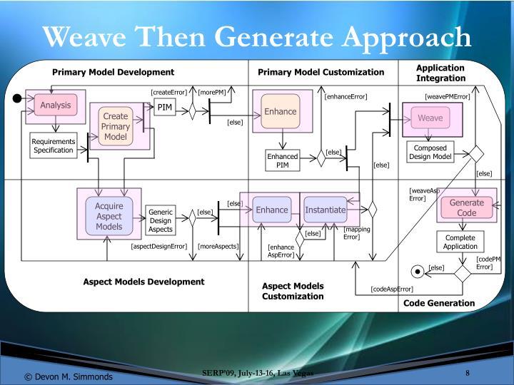 Weave Then Generate Approach