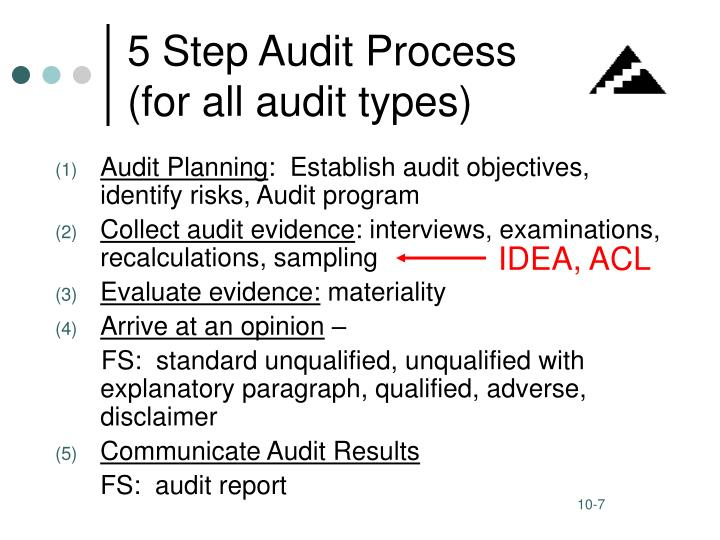 5 Step Audit Process