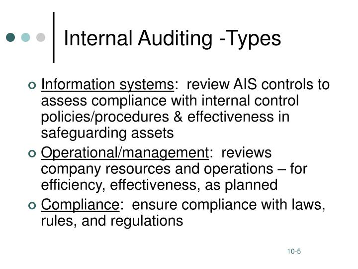Internal Auditing -Types