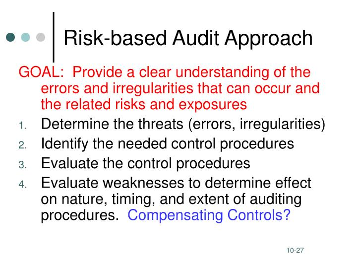 Risk-based Audit Approach