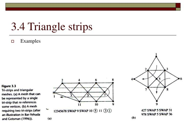 3.4 Triangle strips