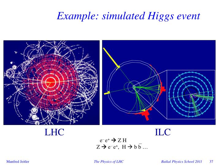 Example: simulated Higgs event