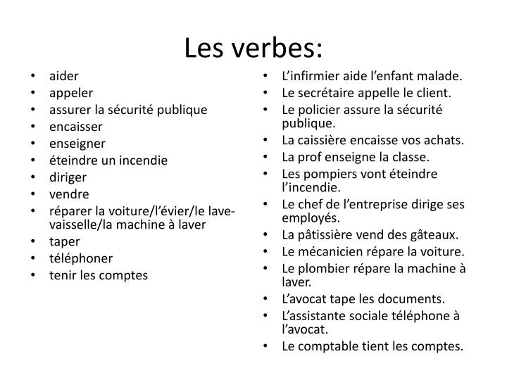 Les verbes: