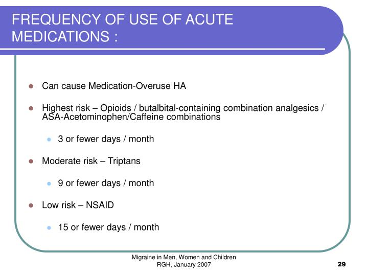 FREQUENCY OF USE OF ACUTE MEDICATIONS :