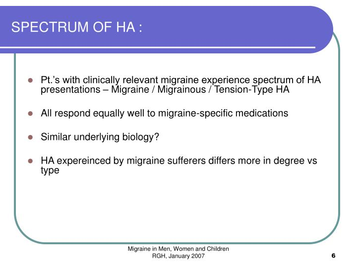 SPECTRUM OF HA :
