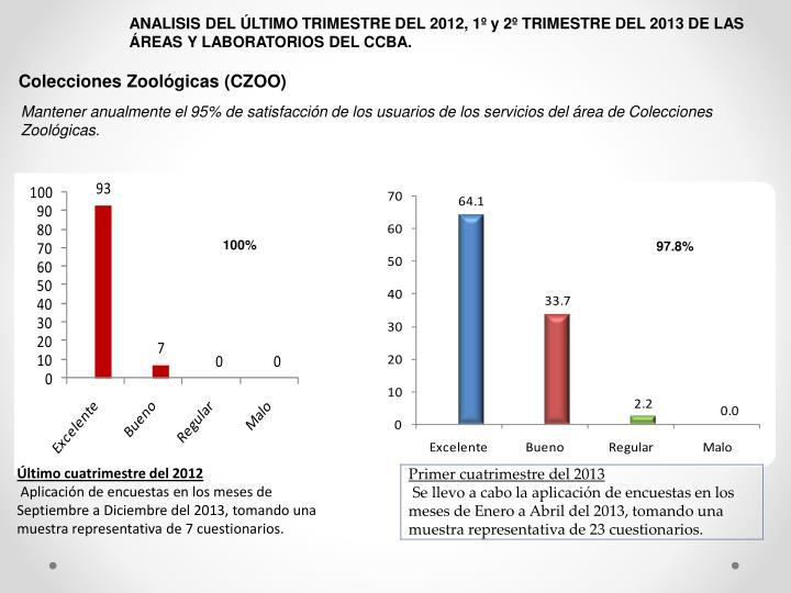 ANALISIS DEL ÚLTIMO TRIMESTRE DEL 2012, 1º y 2º TRIMESTRE DEL 2013 DE LAS ÁREAS Y LABORATORIOS DEL CCBA.