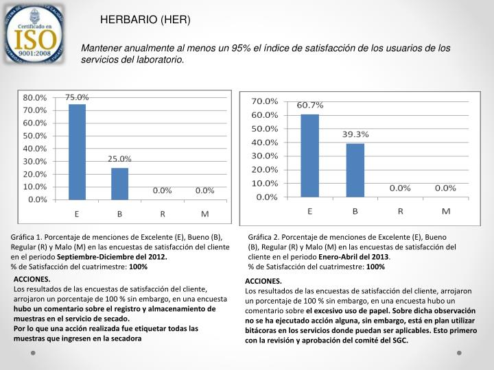 HERBARIO (HER)