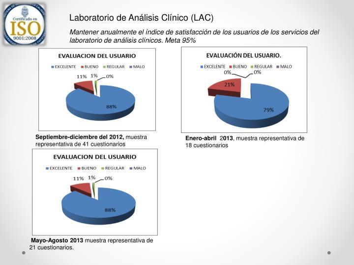 Laboratorio de Análisis Clínico (LAC)