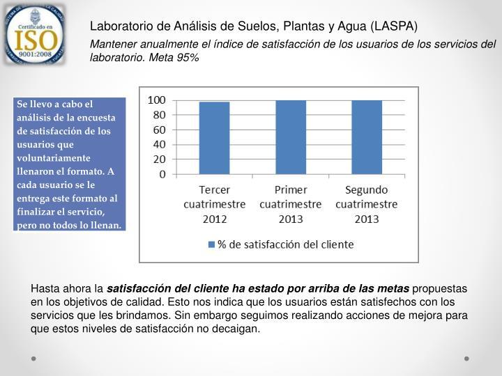 Laboratorio de Análisis de Suelos, Plantas y Agua (LASPA)