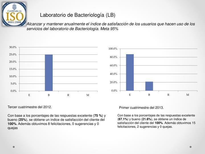 Laboratorio de Bacteriología (LB)