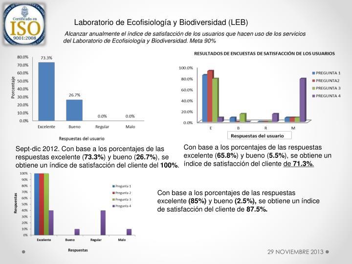 Laboratorio de Ecofisiología y Biodiversidad (LEB)
