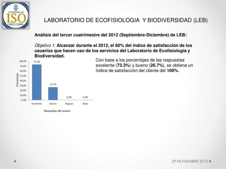 LABORATORIO DE ECOFISIOLOGIA  Y BIODIVERSIDAD (LEB)