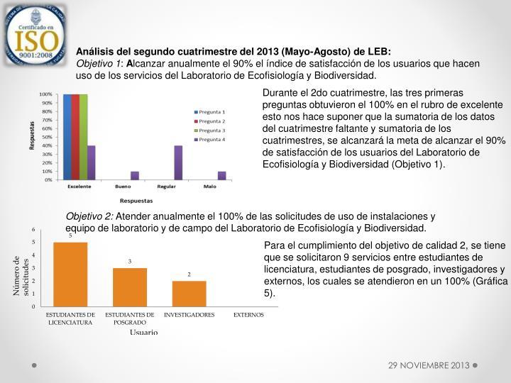 Análisis del segundo cuatrimestre del 2013 (Mayo-Agosto) de LEB: