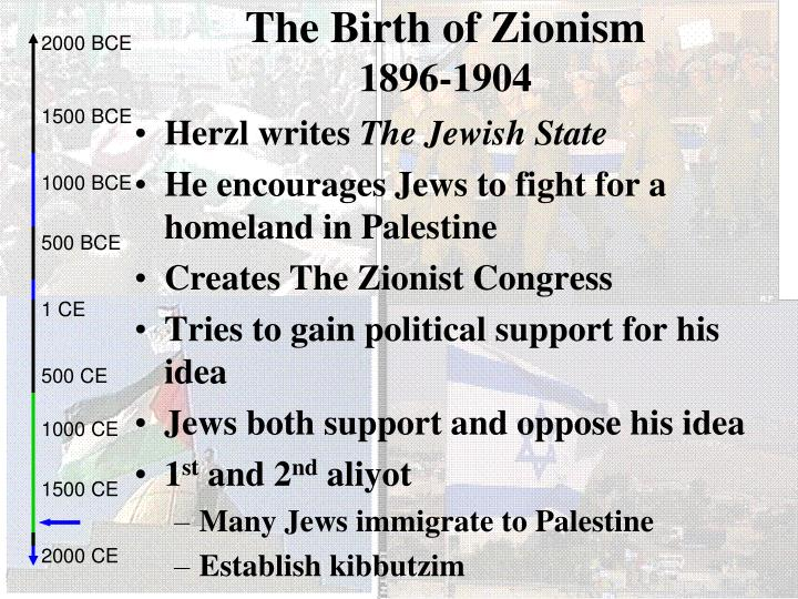 The Birth of Zionism