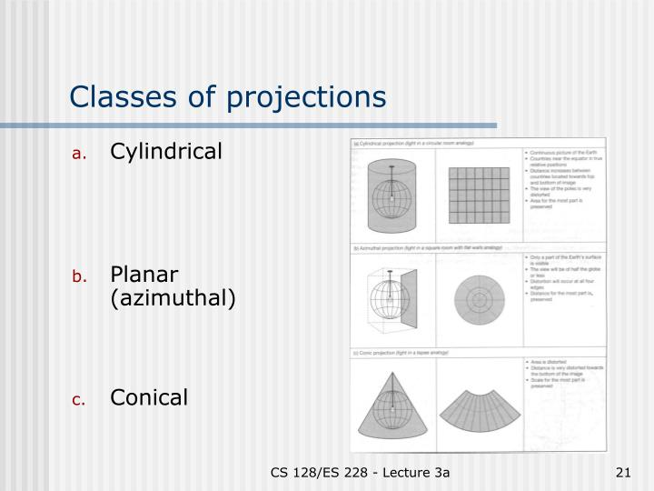 Classes of projections