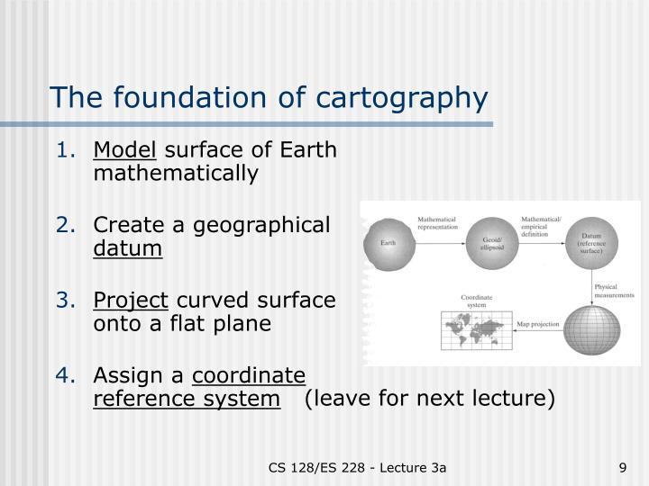 The foundation of cartography