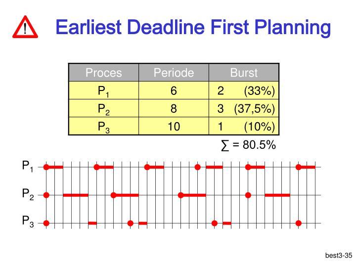 Earliest Deadline First Planning