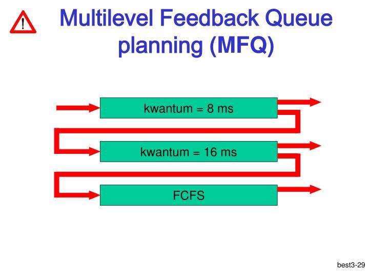 Multilevel Feedback Queue planning
