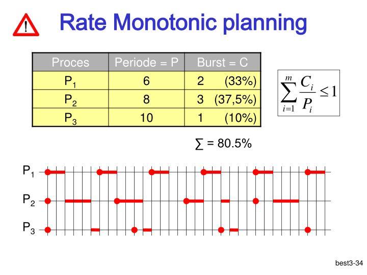 Rate Monotonic planning