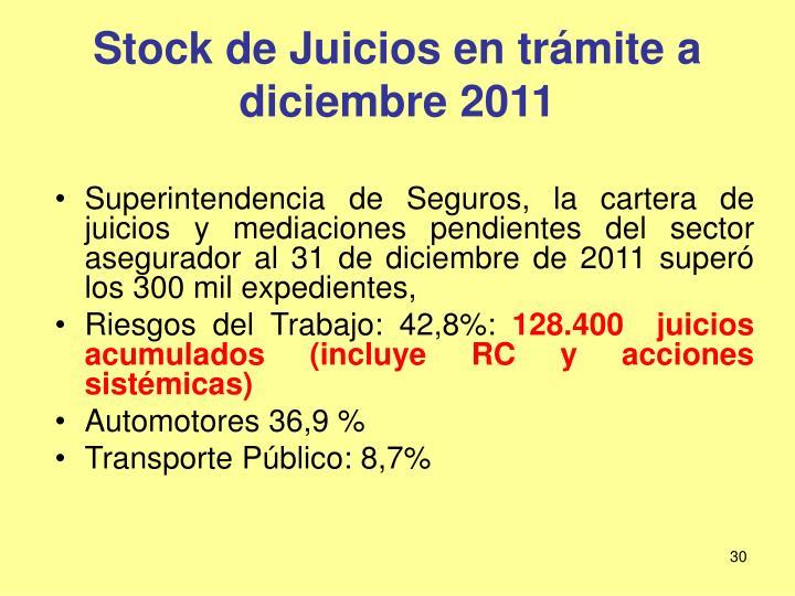 Stock de Juicios en trámite a