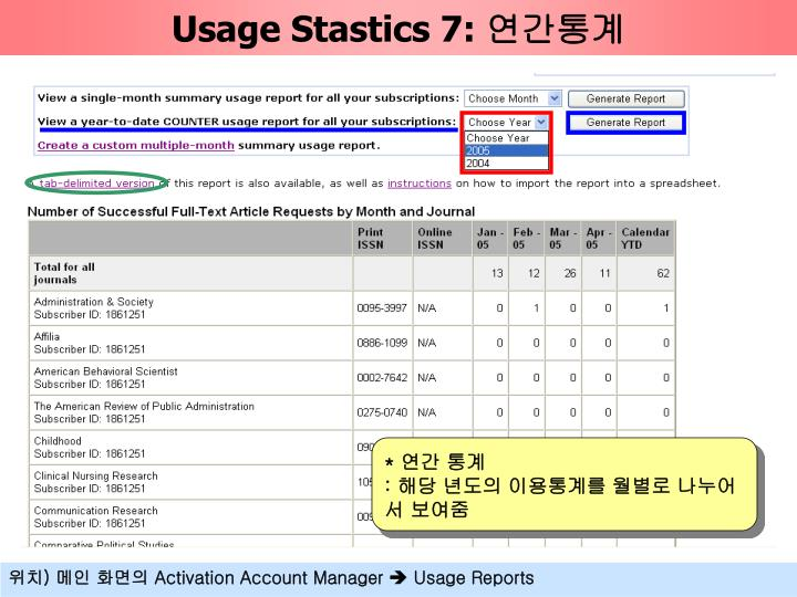 Usage Stastics 7: