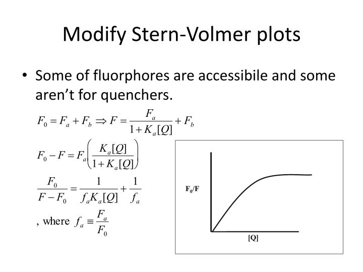 Modify Stern-Volmer plots