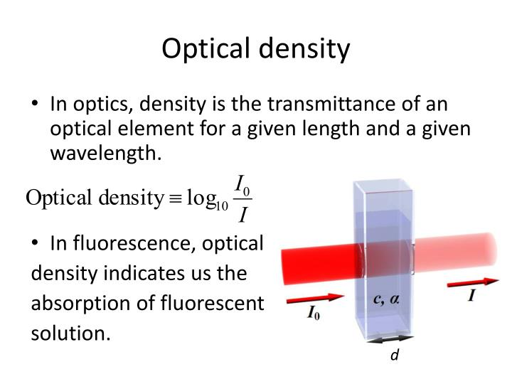 Optical density
