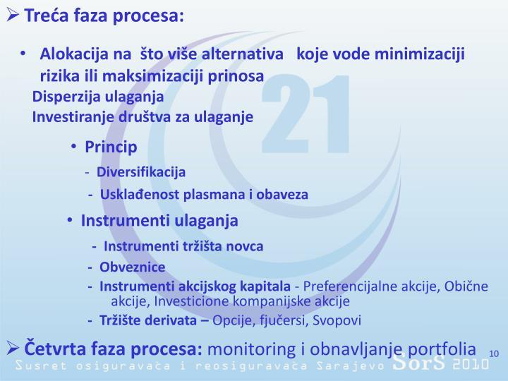Treća faza procesa