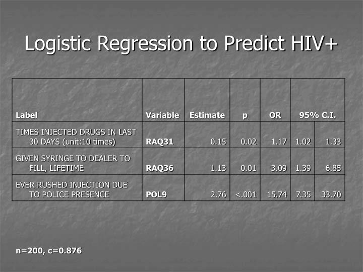 Logistic Regression to Predict HIV+
