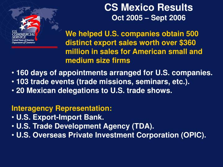 CS Mexico Results