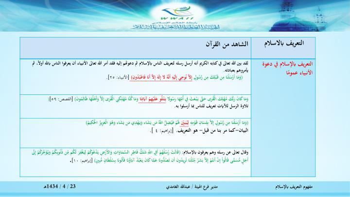 مفهوم التعريف بالإسلام                                         مدير فرع