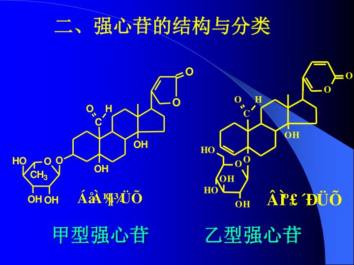 二、强心苷的结构与分类