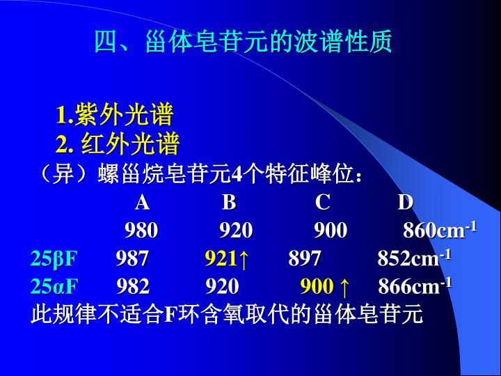 四、甾体皂苷元的波谱性质
