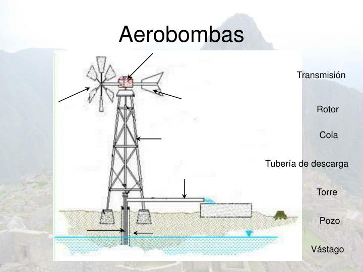 Aerobombas