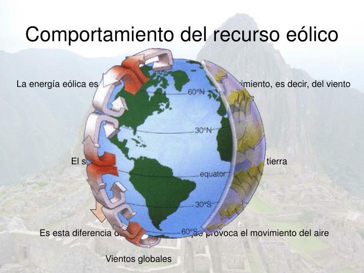 Comportamiento del recurso eólico