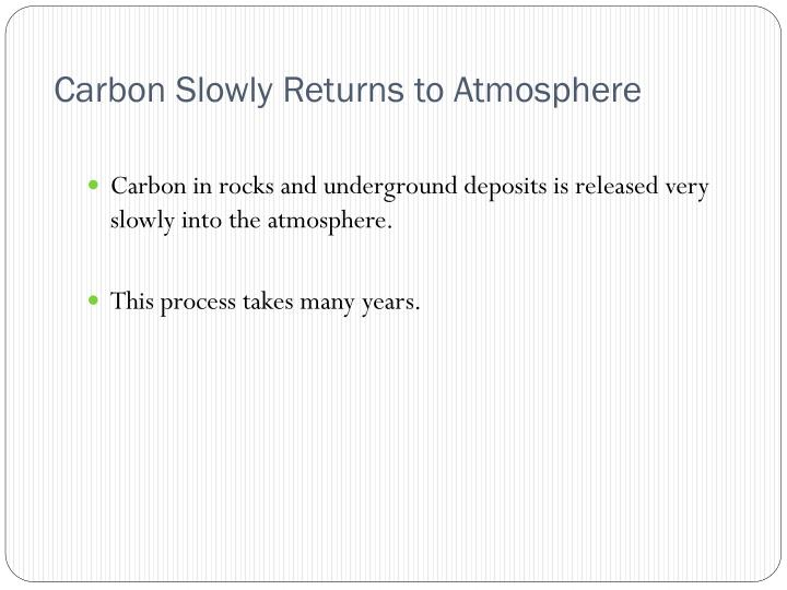 Carbon Slowly Returns to Atmosphere