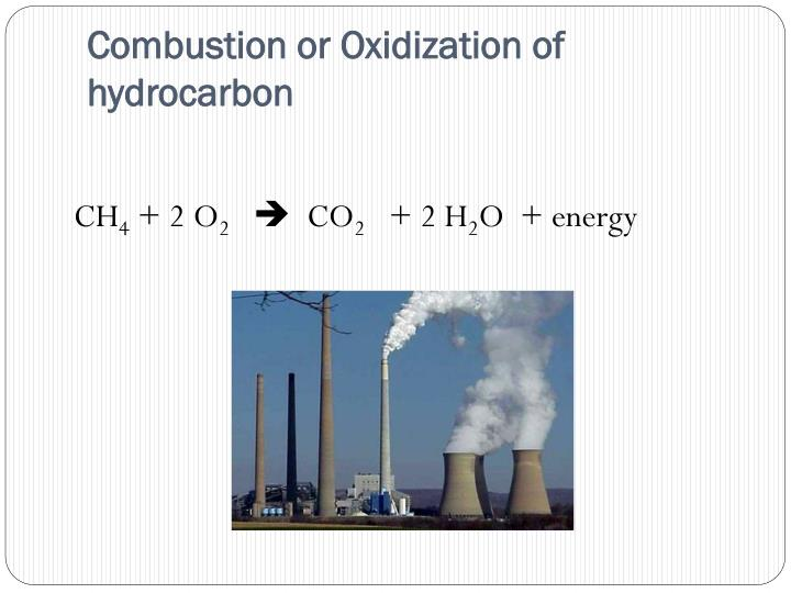 Combustion or Oxidization of hydrocarbon