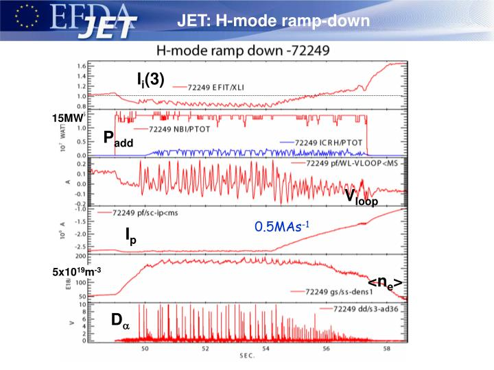 JET: H-mode ramp-down