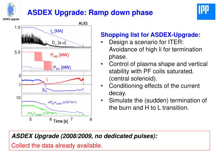 ASDEX Upgrade: Ramp down phase