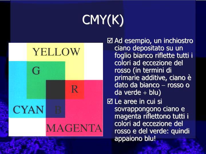 Ad esempio, un inchiostro ciano depositato su un foglio bianco riflette tutti i colori ad eccezione del rosso (in termini di primarie additive, ciano è dato da bianco