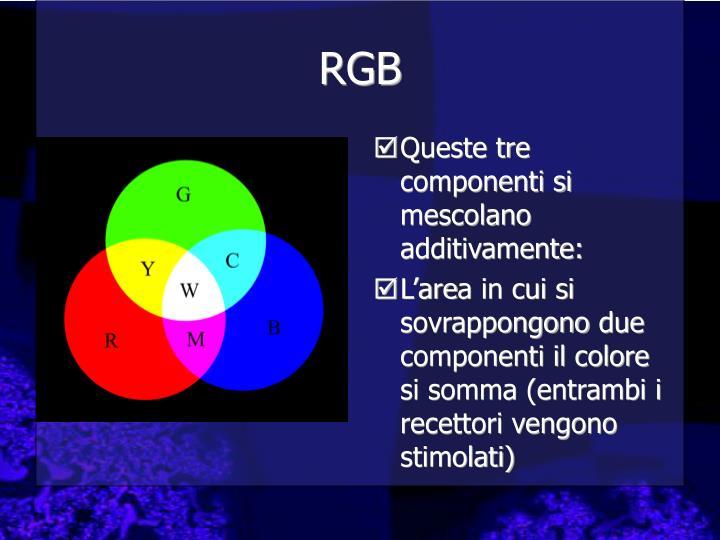 Queste tre componenti si mescolano additivamente: