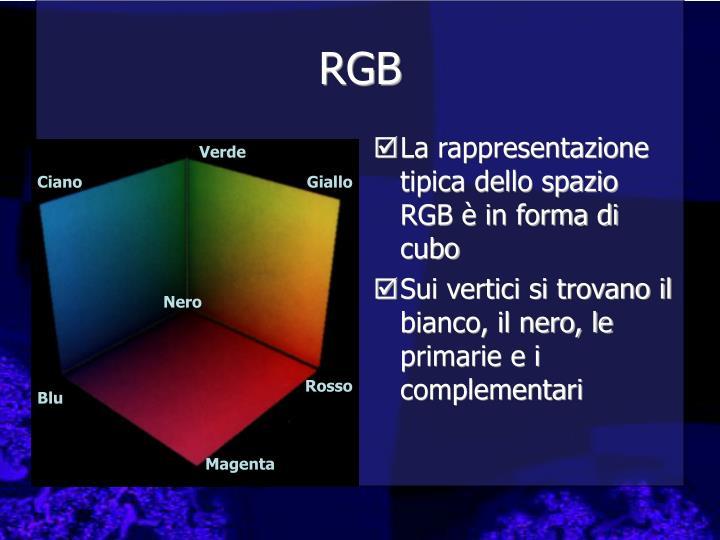 La rappresentazione tipica dello spazio RGB è in forma di cubo